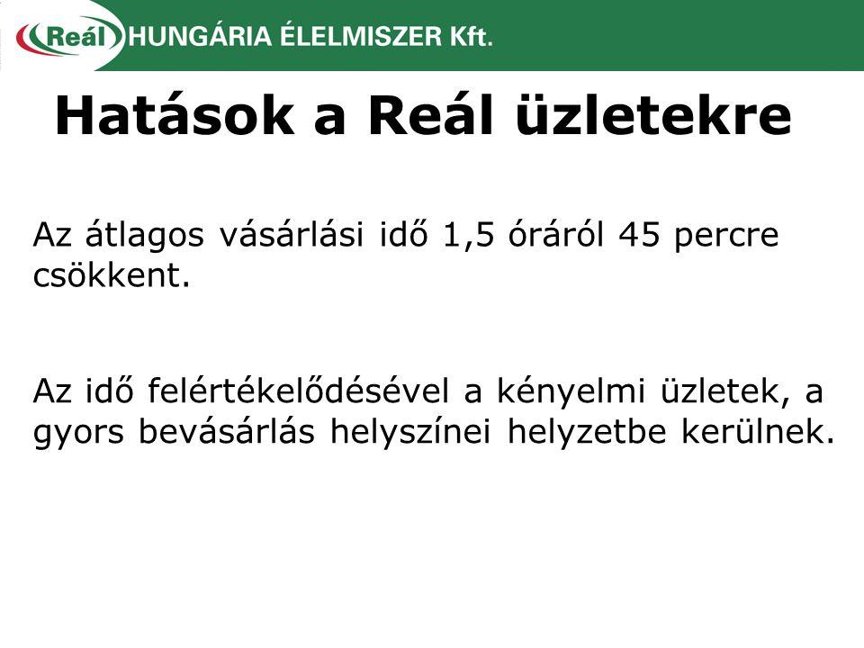 Hatások a Reál üzletekre Az átlagos vásárlási idő 1,5 óráról 45 percre csökkent.