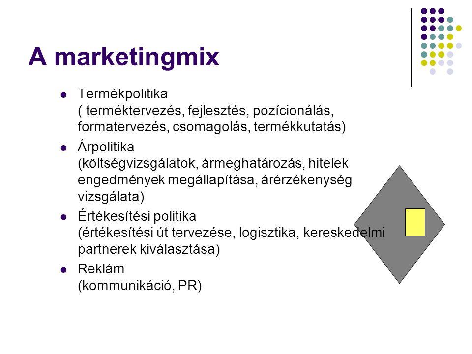 A marketingmix  Termékpolitika ( terméktervezés, fejlesztés, pozícionálás, formatervezés, csomagolás, termékkutatás)  Árpolitika (költségvizsgálatok