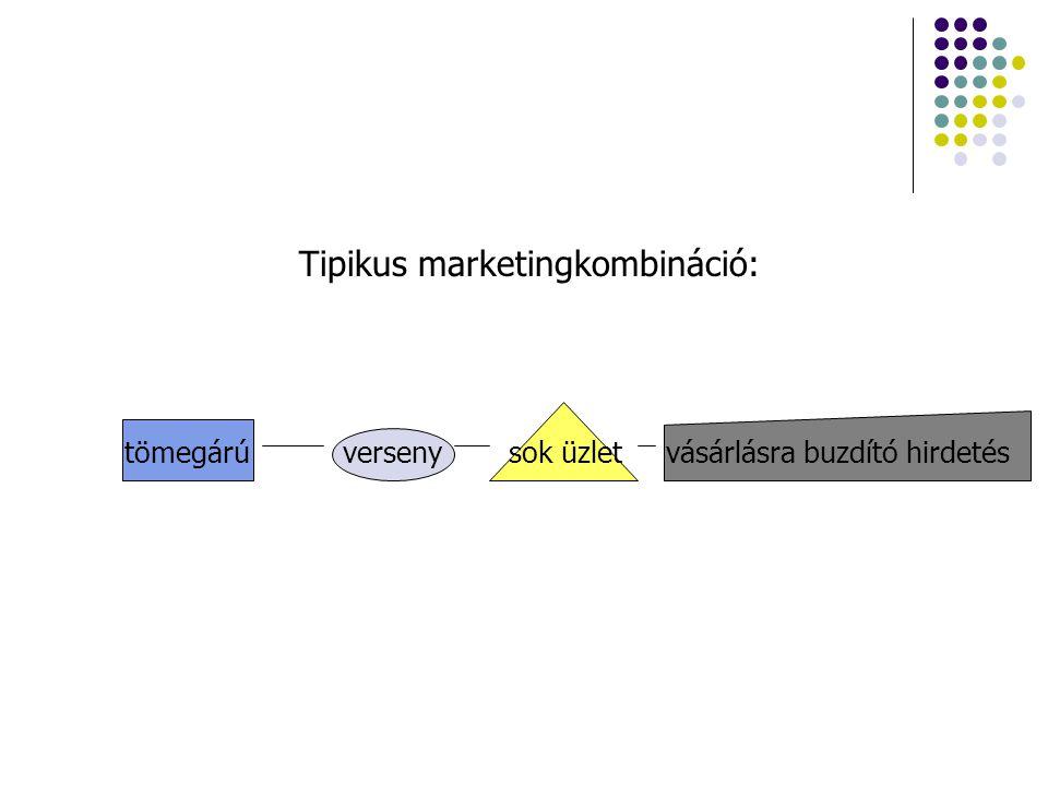 Tipikus marketingkombináció: tömegárúversenysok üzletvásárlásra buzdító hirdetés