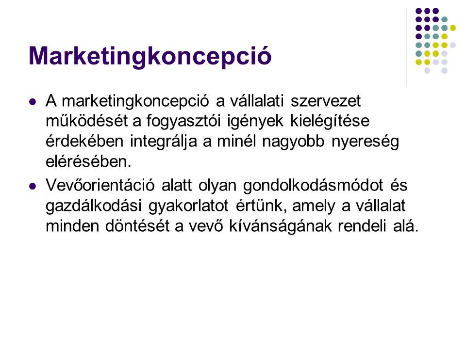 Marketingkoncepció  A marketingkoncepció a vállalati szervezet működését a fogyasztói igények kielégítése érdekében integrálja a minél nagyobb nyeres