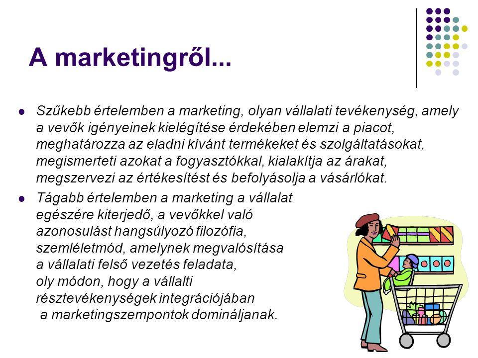 A marketingről...  Szűkebb értelemben a marketing, olyan vállalati tevékenység, amely a vevők igényeinek kielégítése érdekében elemzi a piacot, megha