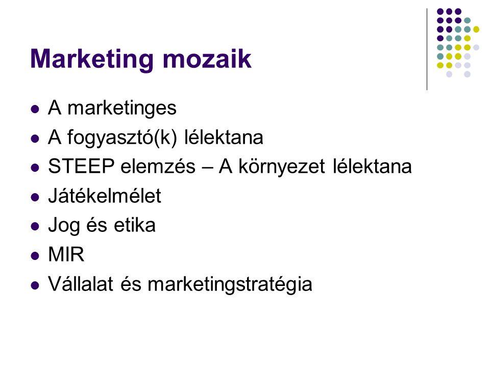 Marketing mozaik  A marketinges  A fogyasztó(k) lélektana  STEEP elemzés – A környezet lélektana  Játékelmélet  Jog és etika  MIR  Vállalat és