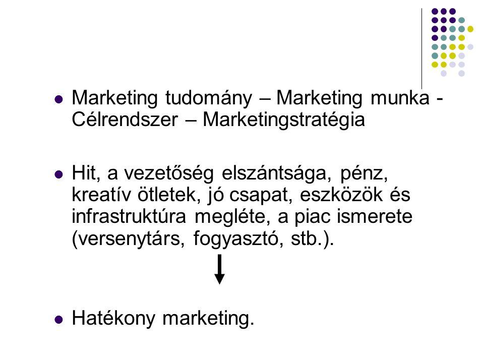  Marketing tudomány – Marketing munka - Célrendszer – Marketingstratégia  Hit, a vezetőség elszántsága, pénz, kreatív ötletek, jó csapat, eszközök é