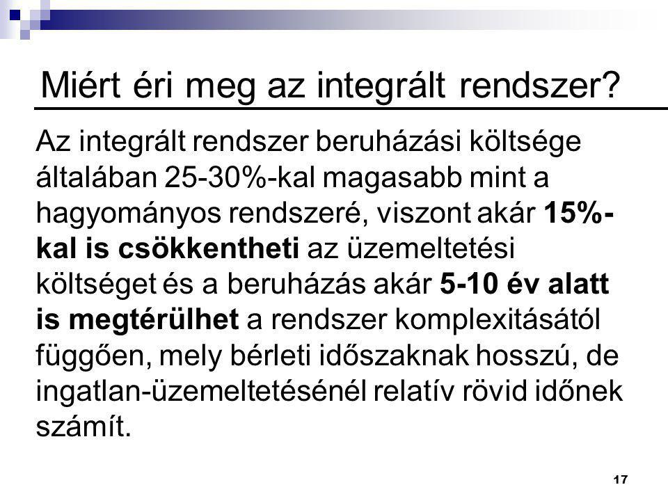 17 Miért éri meg az integrált rendszer? Az integrált rendszer beruházási költsége általában 25-30%-kal magasabb mint a hagyományos rendszeré, viszont