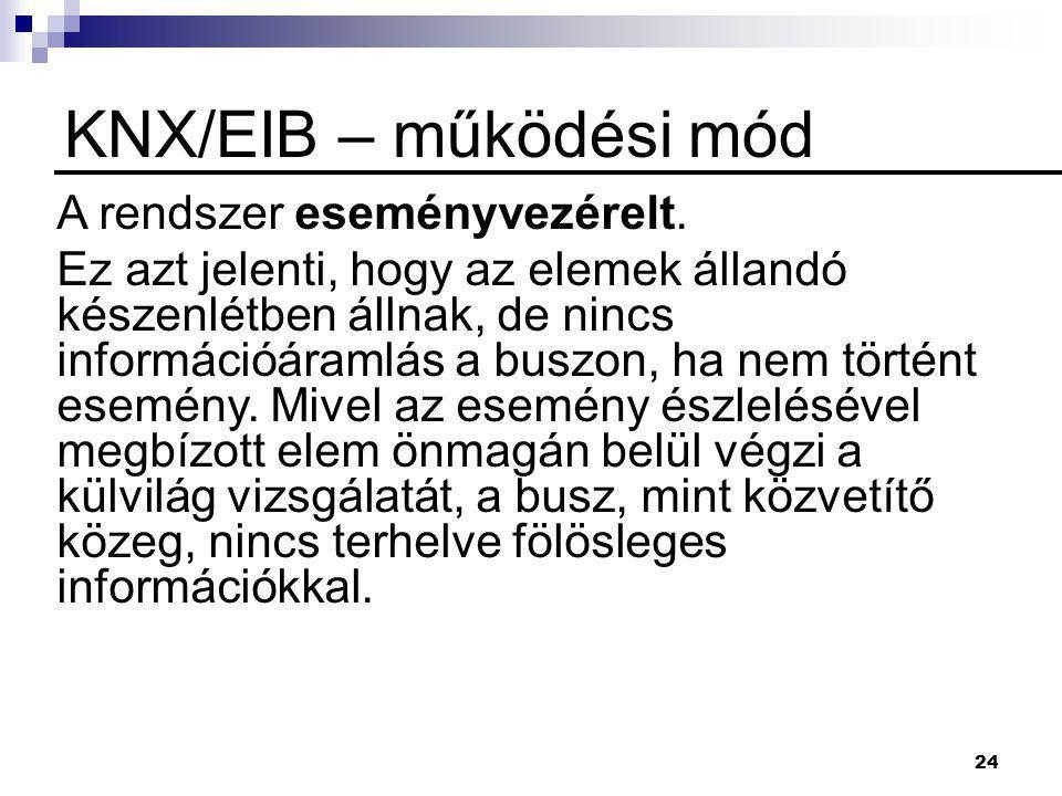 24 KNX/EIB – működési mód A rendszer eseményvezérelt. Ez azt jelenti, hogy az elemek állandó készenlétben állnak, de nincs információáramlás a buszon,