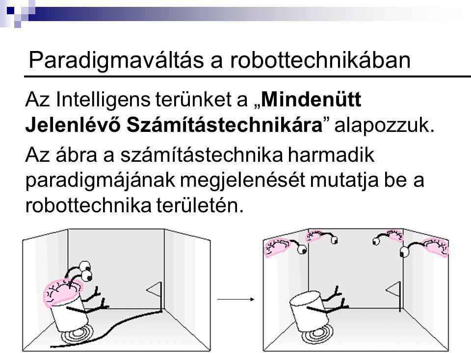 """5 Paradigmaváltás a robottechnikában Az Intelligens terünket a """"Mindenütt Jelenlévő Számítástechnikára"""" alapozzuk. Az ábra a számítástechnika harmadik"""