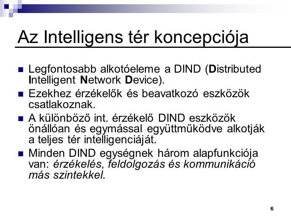 6 Az Intelligens tér koncepciója  Legfontosabb alkotóeleme a DIND (Distributed Intelligent Network Device).  Ezekhez érzékelők és beavatkozó eszközö