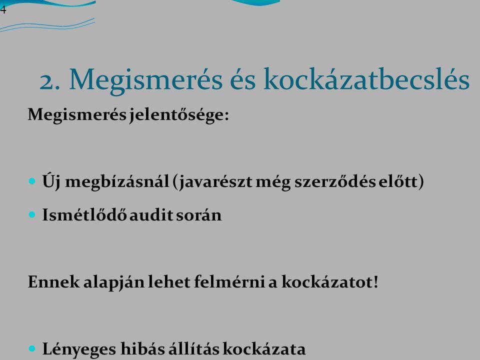 145145145 15.Feladat Jegyzet 45. old.