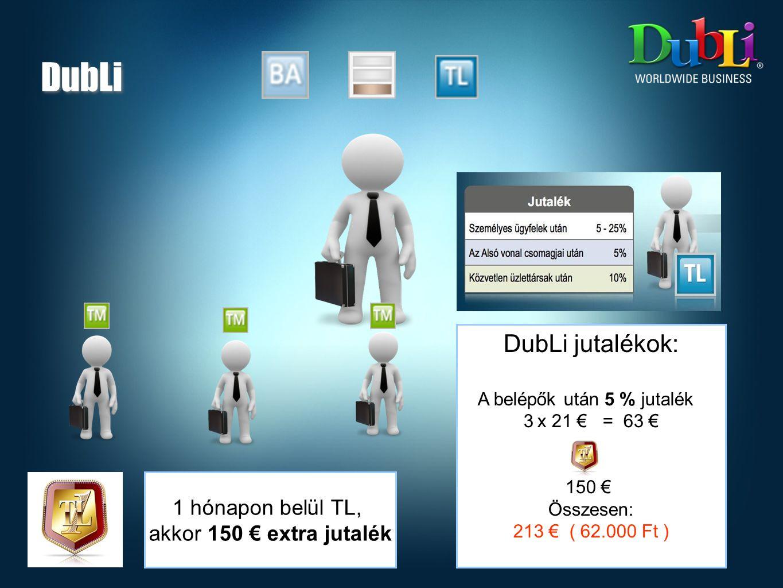 1 hónapon belül TL, akkor 150 € extra jutalék DubLi jutalékok: A belépők után 5 % jutalék 3x 21 € = 63 € 150 € Összesen: 213 € ( 62.000 Ft )