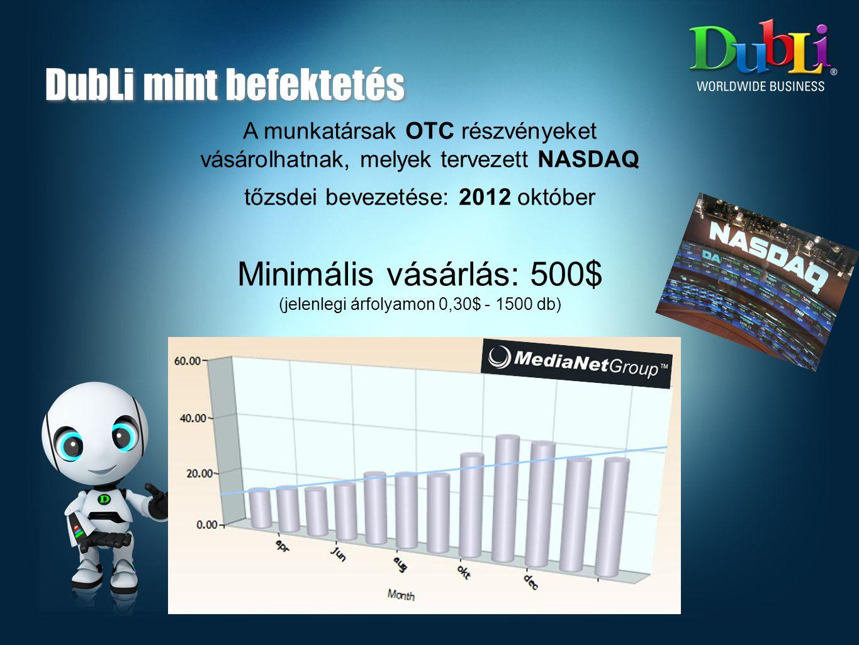 DubLi mint befektetés A munkatársak OTC részvényeket vásárolhatnak, melyek tervezett NASDAQ tőzsdei bevezetése: 2012 október Minimális vásárlás: 500$ (jelenlegi árfolyamon 0,30$ - 1500 db)