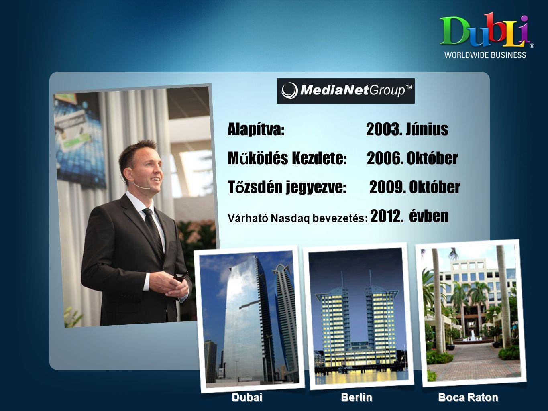 Dubai Berlin Boca Raton Alapítva: 2003.Június M ű ködés Kezdete: 2006.