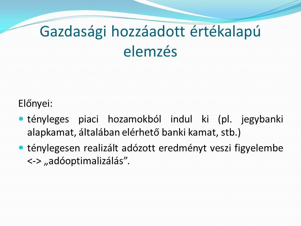 Előnyei:  tényleges piaci hozamokból indul ki (pl.