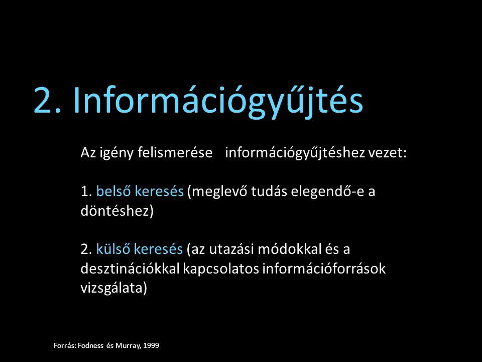 2. Információgyűjtés Az igény felismerése információgyűjtéshez vezet: 1. belső keresés (meglevő tudás elegendő-e a döntéshez) 2. külső keresés (az uta