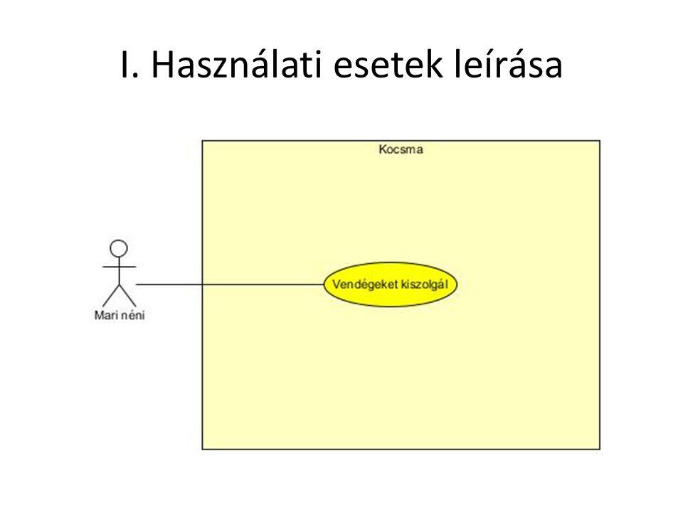 I. Használati esetek leírása