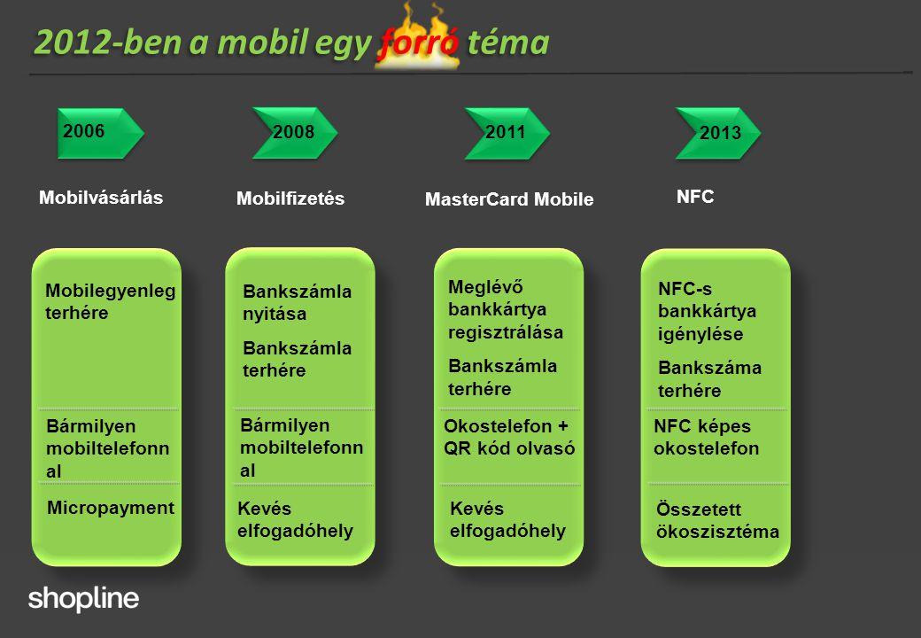 2012-ben a mobil egy forró téma Mobilvásárlás Mobilfizetés MasterCard Mobile Mobilegyenleg terhére Bankszámla nyitása Bankszámla terhére Meglévő bankk