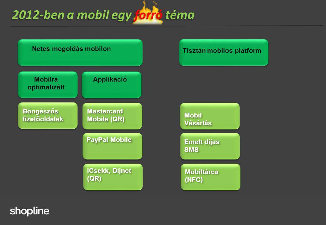 2012-ben a mobil egy forró téma Netes megoldás mobilon Tisztán mobilos platform Mobilra optimalizált Applikáció Böngészős fizetőoldalak Mastercard Mob