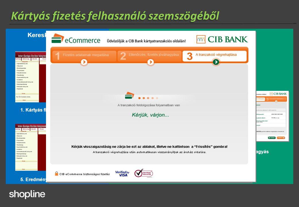 Kereskedő honlapja CIB szervere Server-Hosted (itt csak a fizetés történik) 1. Kártyás fizetés kiválasztása2. Kártyaadatok megadása 3. Jóváhagyás 4. V
