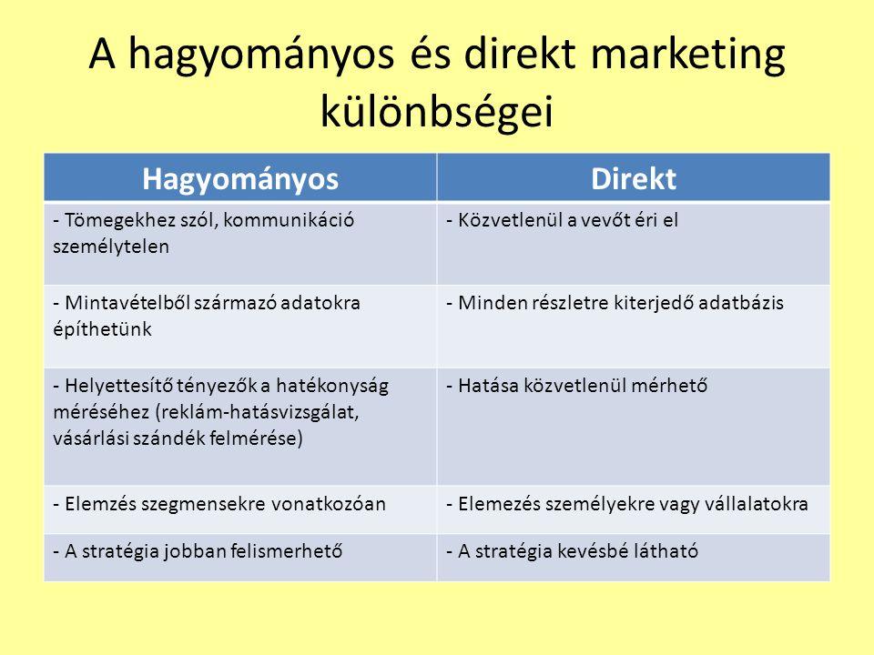 A hagyományos és direkt marketing különbségei HagyományosDirekt - Tömegekhez szól, kommunikáció személytelen - Közvetlenül a vevőt éri el - Mintavétel