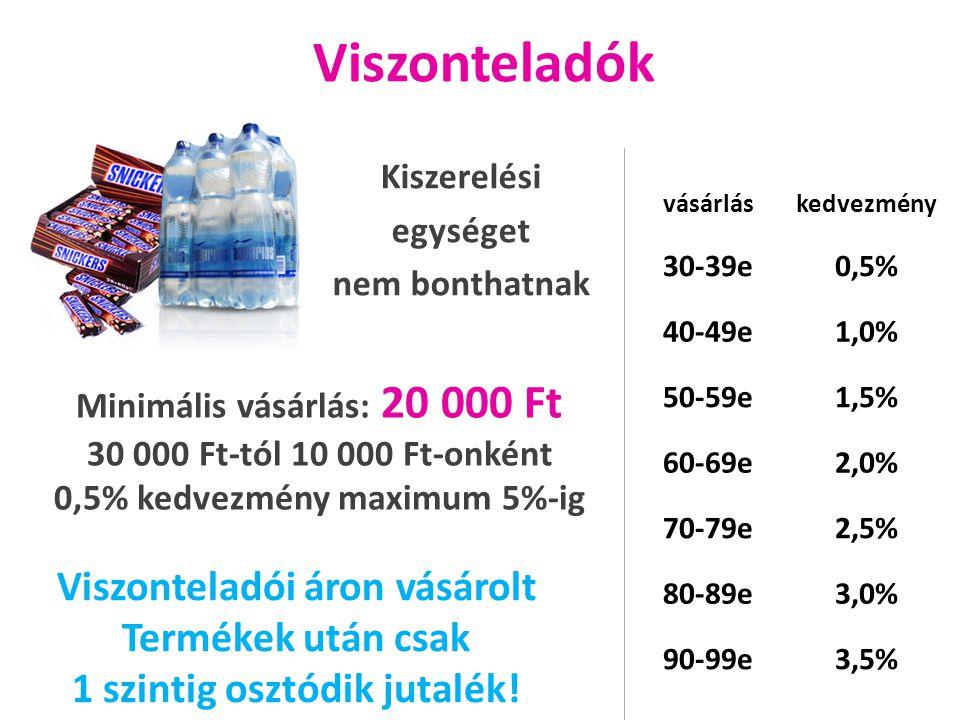 Minimális vásárlás: 20 000 Ft 30 000 Ft-tól 10 000 Ft-onként 0,5% kedvezmény maximum 5%-ig Viszonteladók Kiszerelési egységet nem bonthatnak Viszontel