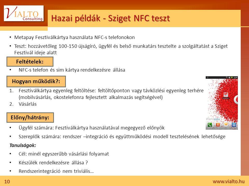 10 www.vialto.hu Hazai példák - Sziget NFC teszt • Metapay Fesztiválkártya használata NFC-s telefonokon • Teszt: hozzávetőleg 100-150 újságíró, ügyfél