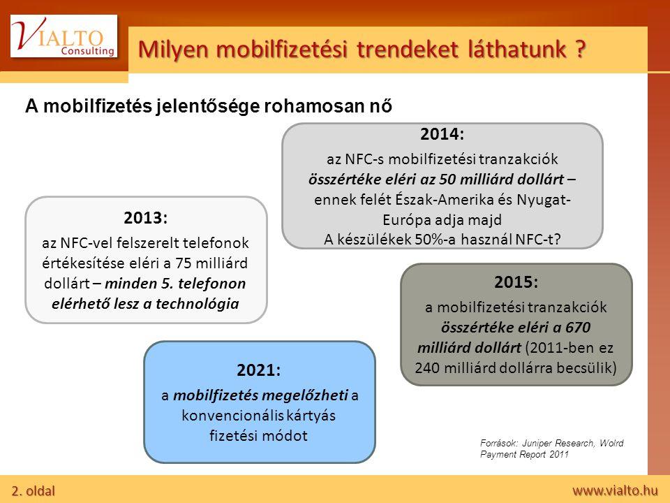 2. oldal www.vialto.hu Milyen mobilfizetési trendeket láthatunk ? Források: Juniper Research, Wolrd Payment Report 2011 2015: a mobilfizetési tranzakc