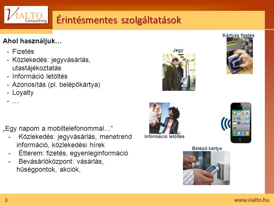 3 www.vialto.hu Érintésmentes szolgáltatások Ahol használjuk… Kártyás fizetés Belépő kártya Jegy Információ letöltés -Fizetés -Közlekedés: jegyvásárlá