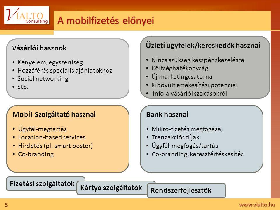 5 www.vialto.hu A mobilfizetés előnyei Vásárlói hasznok • Kényelem, egyszerűség • Hozzáférés speciális ajánlatokhoz • Social networking • Stb. Üzleti