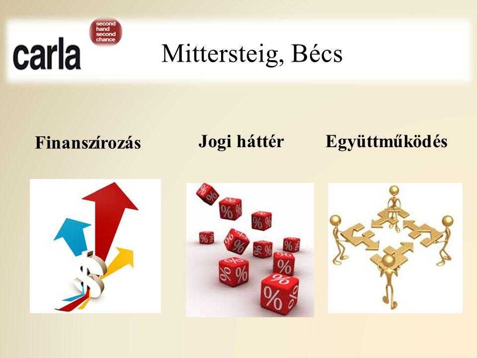 Mittersteig, Bécs Finanszírozás Jogi háttérEgyüttműködés