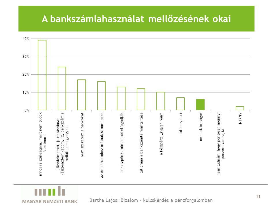 11 A bankszámlahasználat mellőzésének okai Bartha Lajos: Bizalom - kulcskérdés a pénzforgalomban