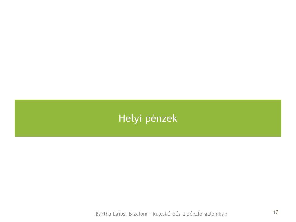 Helyi pénzek 17 Bartha Lajos: Bizalom - kulcskérdés a pénzforgalomban