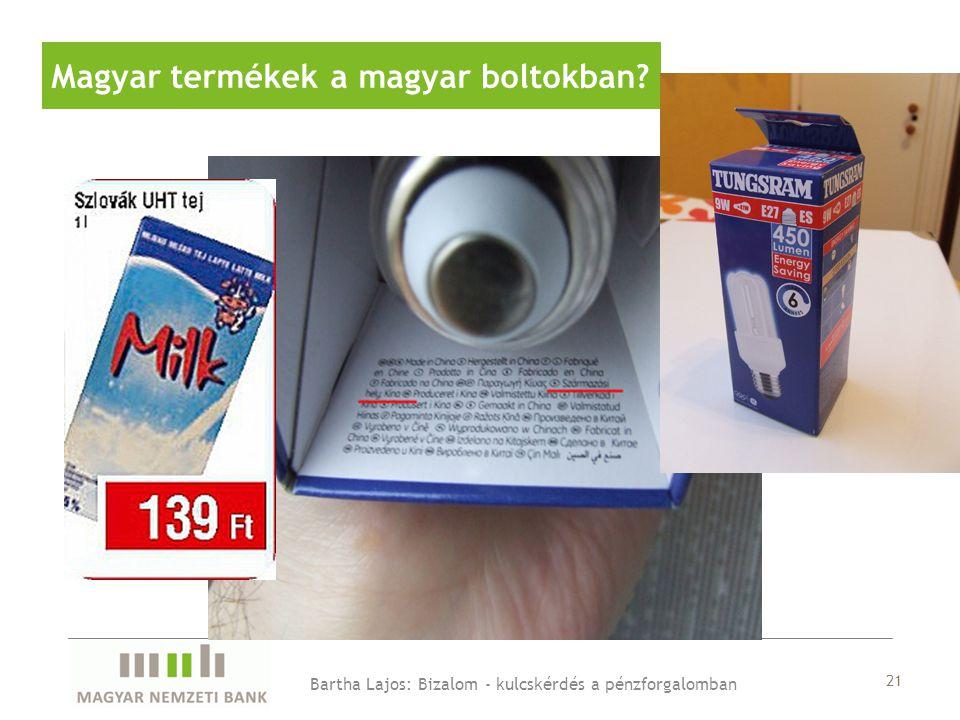 21 Bartha Lajos: Bizalom - kulcskérdés a pénzforgalomban Magyar termékek a magyar boltokban?