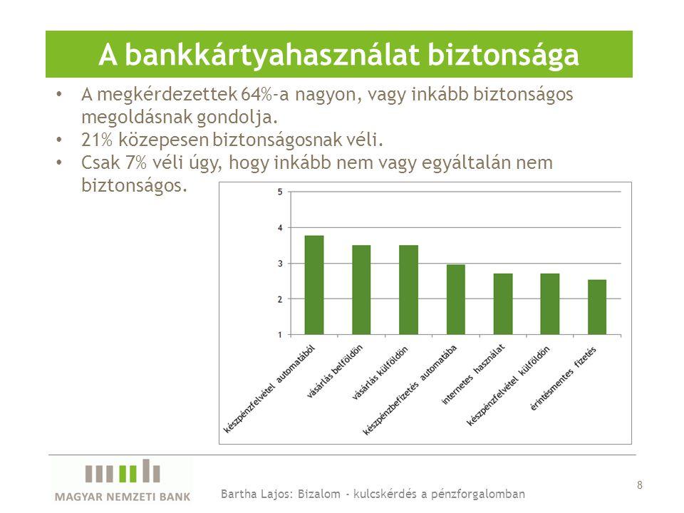9 Az egyes fizetési megoldások biztonságérzete és ismertsége Bartha Lajos: Bizalom - kulcskérdés a pénzforgalomban