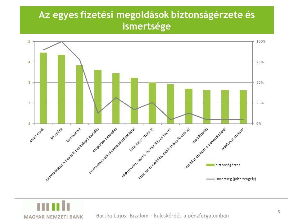 """20 Segíti-e a """"helyi gazdaság fejlődését a helyi pénz."""