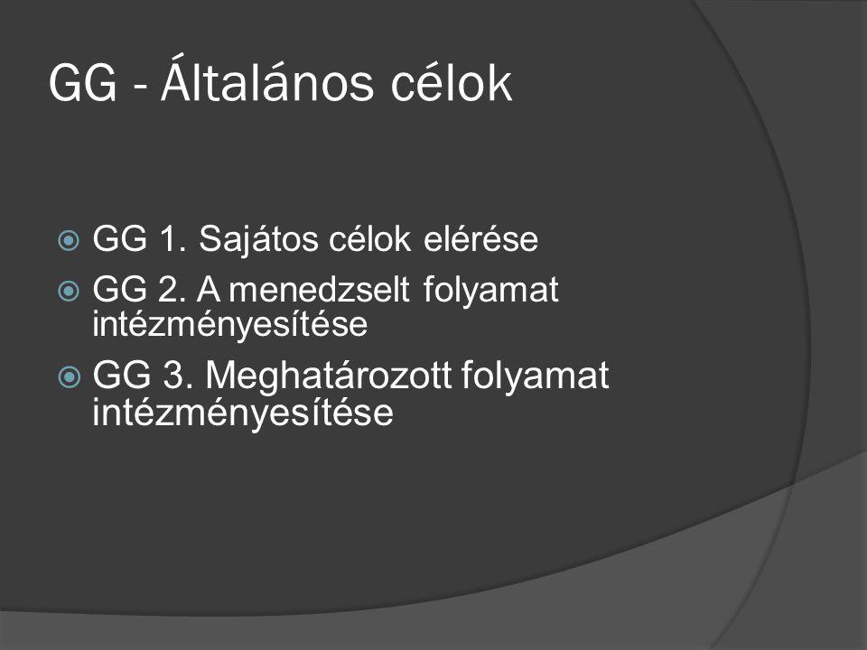 GG - Általános célok  GG 1. Sajátos célok elérése  GG 2.