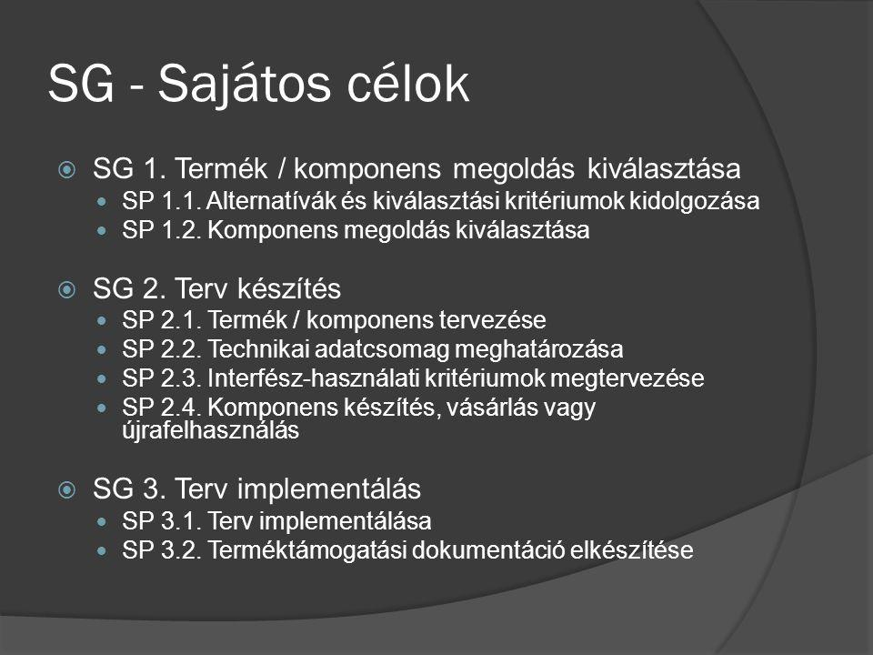 SG - Sajátos célok  SG 1. Termék / komponens megoldás kiválasztása  SP 1.1.