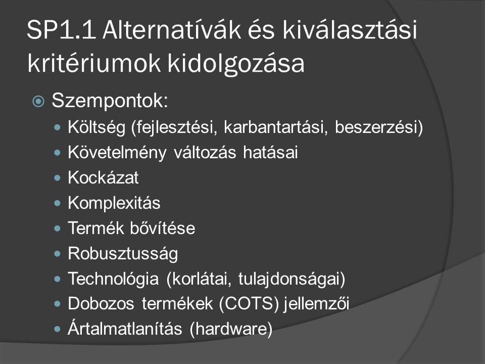 SP1.1 Alternatívák és kiválasztási kritériumok kidolgozása  Szempontok:  Költség (fejlesztési, karbantartási, beszerzési)  Követelmény változás hatásai  Kockázat  Komplexitás  Termék bővítése  Robusztusság  Technológia (korlátai, tulajdonságai)  Dobozos termékek (COTS) jellemzői  Ártalmatlanítás (hardware)