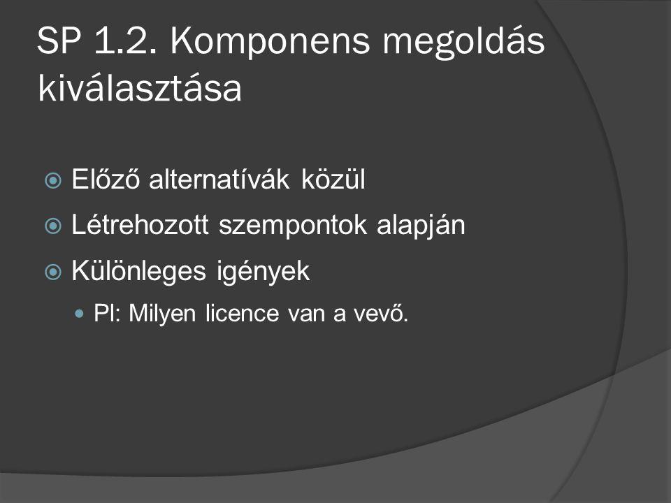 SP 1.2.