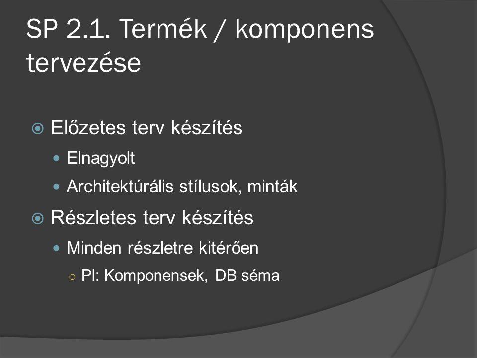 SP 2.1.
