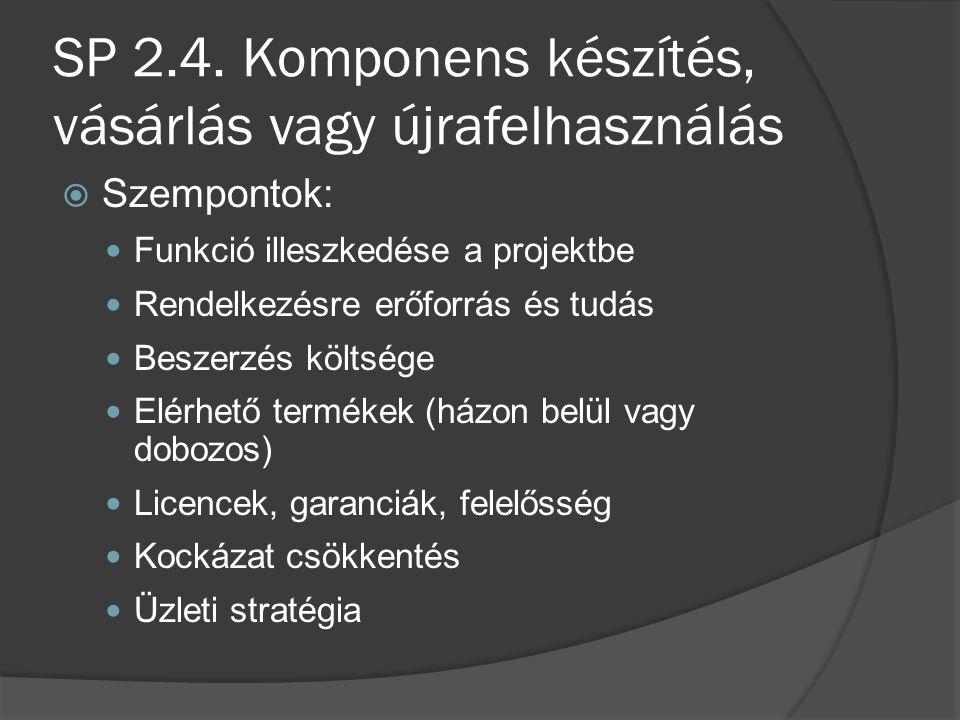 SP 2.4.
