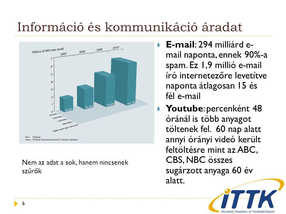 Információ és kommunikáció áradat 6  E-mail: 294 milliárd e- mail naponta, ennek 90%-a spam.