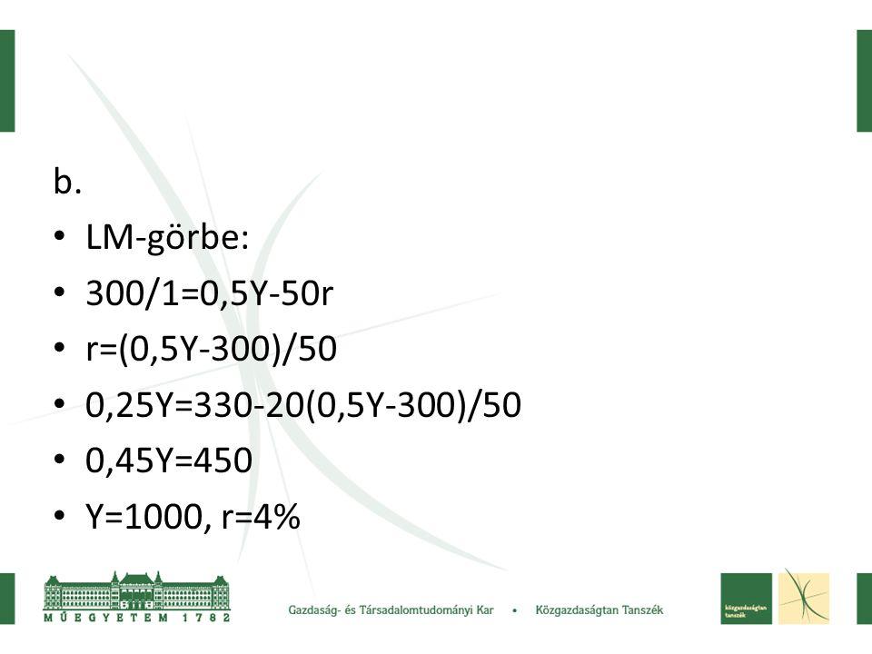 b. • LM-görbe: • 300/1=0,5Y-50r • r=(0,5Y-300)/50 • 0,25Y=330-20(0,5Y-300)/50 • 0,45Y=450 • Y=1000, r=4%