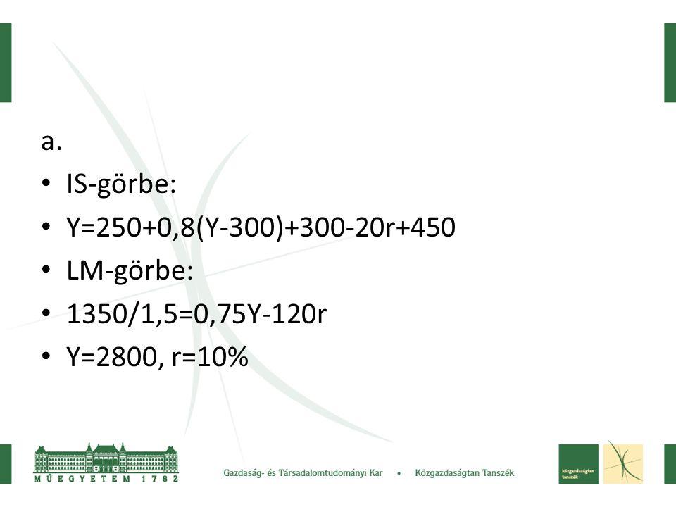 a. • IS-görbe: • Y=250+0,8(Y-300)+300-20r+450 • LM-görbe: • 1350/1,5=0,75Y-120r • Y=2800, r=10%