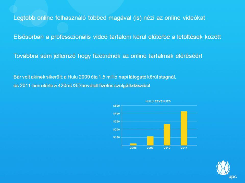 Legtöbb online felhasználó többed magával (is) nézi az online videókat Elsősorban a professzionális videó tartalom kerül előtérbe a letöltések között Továbbra sem jellemző hogy fizetnének az online tartalmak eléréséért Bár volt akinek sikerült: a Hulu 2009 óta 1,5 millió napi látogató körül stagnál, és 2011-ben elérte a 420mUSD bevételt fizetős szolgáltatásaiból