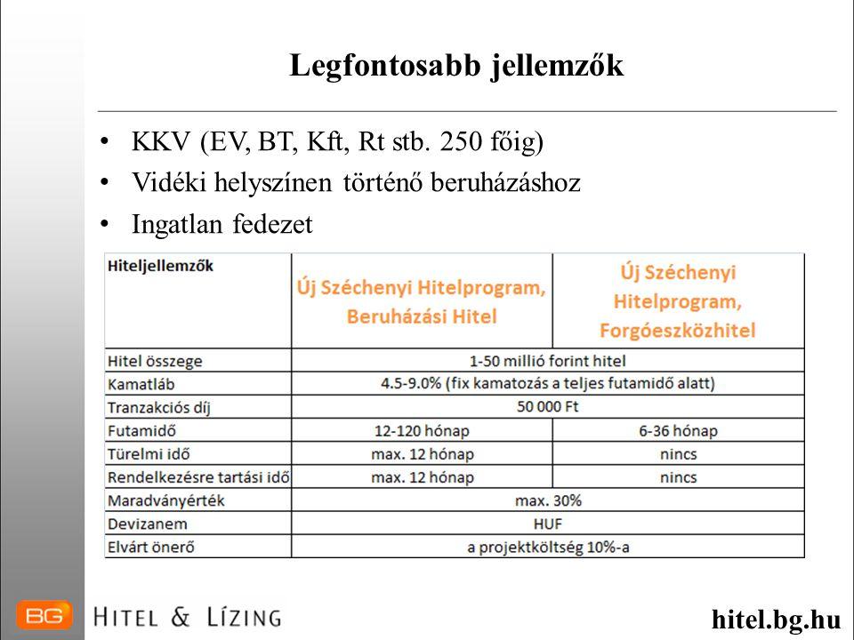 Legfontosabb jellemzők • KKV (EV, BT, Kft, Rt stb. 250 főig) • Vidéki helyszínen történő beruházáshoz • Ingatlan fedezet hitel.bg.hu