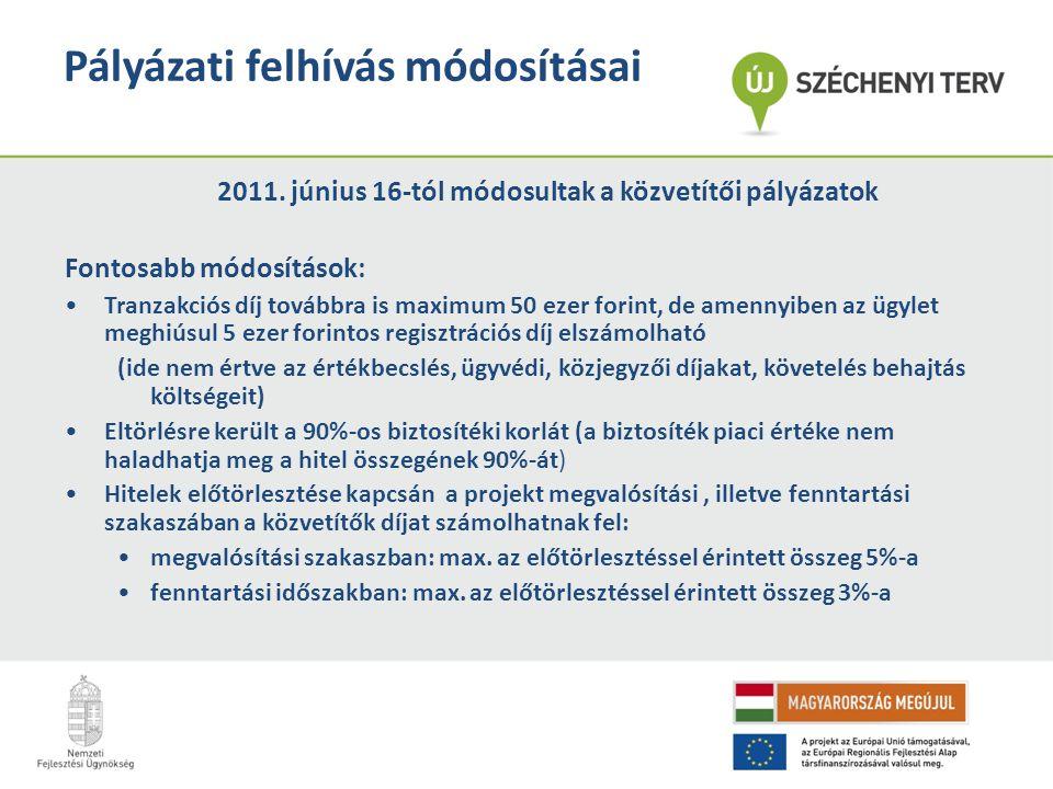 Pályázati felhívás módosításai 2011.