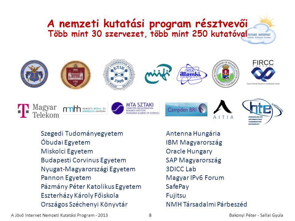 Jövő Internet Nemzeti Kutatási Program Köszönöm a figyelmet bakonyip@eit.bme.hu, sallai@tmit.bme.hu