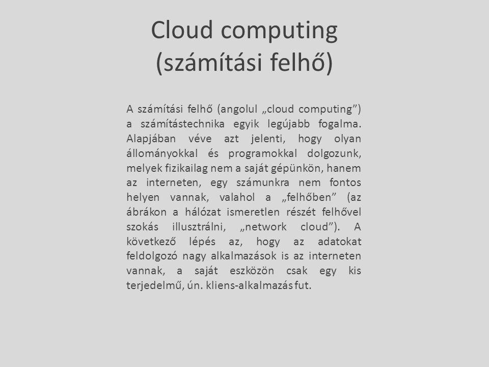"""Cloud computing (számítási felhő) A számítási felhő (angolul """"cloud computing"""") a számítástechnika egyik legújabb fogalma. Alapjában véve azt jelenti,"""