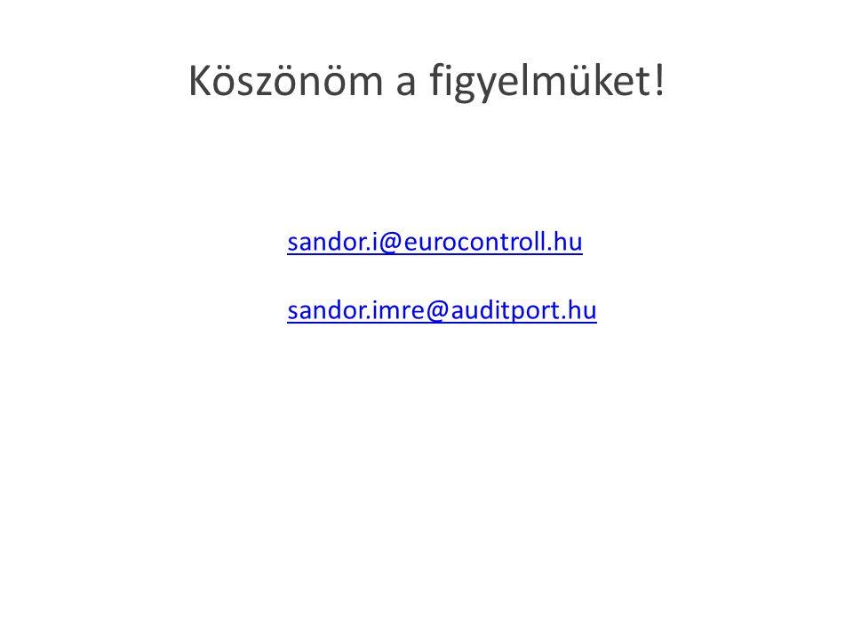 Köszönöm a figyelmüket! sandor.i@eurocontroll.hu sandor.imre@auditport.hu