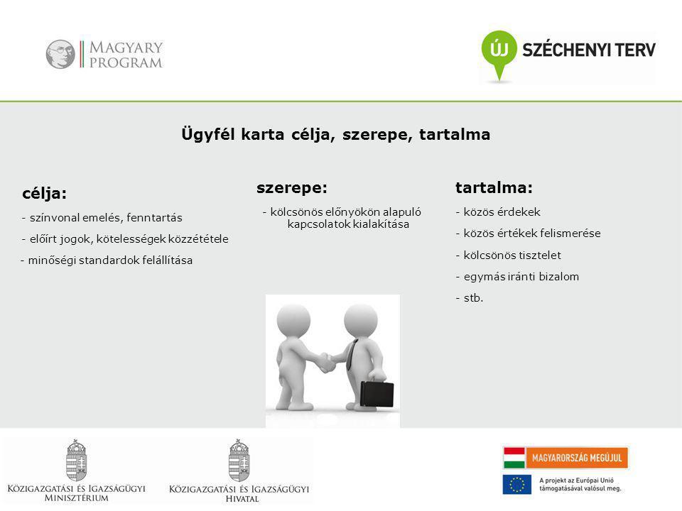 Ügyfél karta célja, szerepe, tartalma célja: - színvonal emelés, fenntartás szerepe: - előírt jogok, kötelességek közzététele - minőségi standardok fe