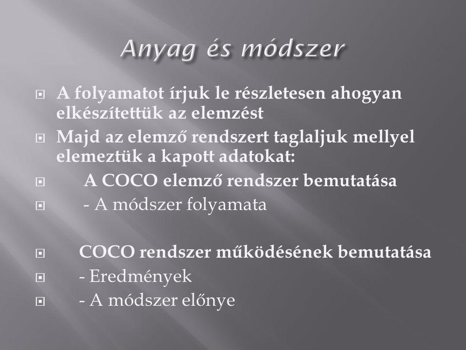  A folyamatot írjuk le részletesen ahogyan elkészítettük az elemzést  Majd az elemző rendszert taglaljuk mellyel elemeztük a kapott adatokat:  A COCO elemző rendszer bemutatása  - A módszer folyamata  COCO rendszer működésének bemutatása  - Eredmények  - A módszer előnye